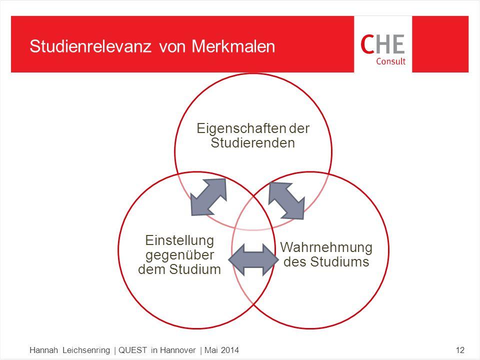 Studienrelevanz von Merkmalen Hannah Leichsenring | QUEST in Hannover | Mai 201412 Eigenschaften der Studierenden Wahrnehmung des Studiums Einstellung gegenüber dem Studium