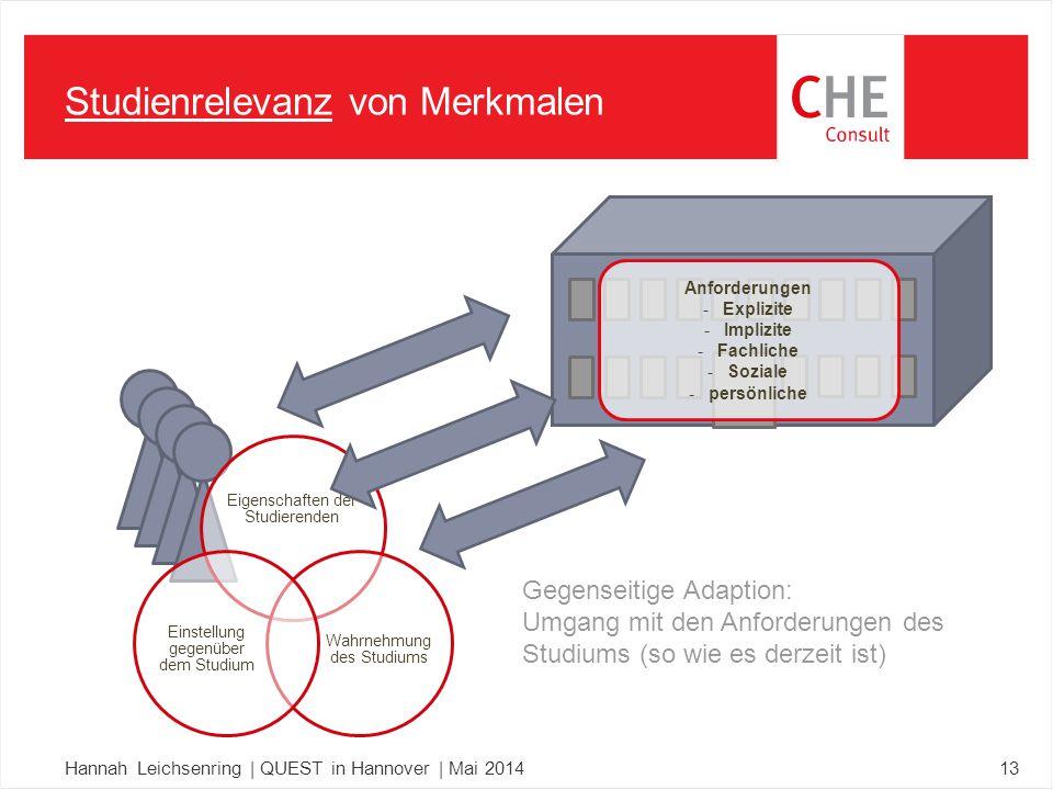 Studienrelevanz von Merkmalen Hannah Leichsenring | QUEST in Hannover | Mai 201413 Eigenschaften der Studierenden Wahrnehmung des Studiums Einstellung