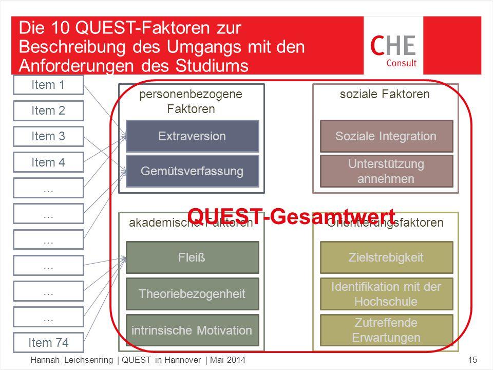 Hannah Leichsenring | QUEST in Hannover | Mai 2014 Zielstrebigkeit Identifikation mit der Hochschule Extraversion Zutreffende Erwartungen Gemütsverfas