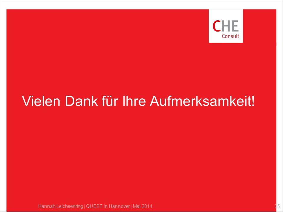 Vielen Dank für Ihre Aufmerksamkeit! Hannah Leichsenring | QUEST in Hannover | Mai 201425
