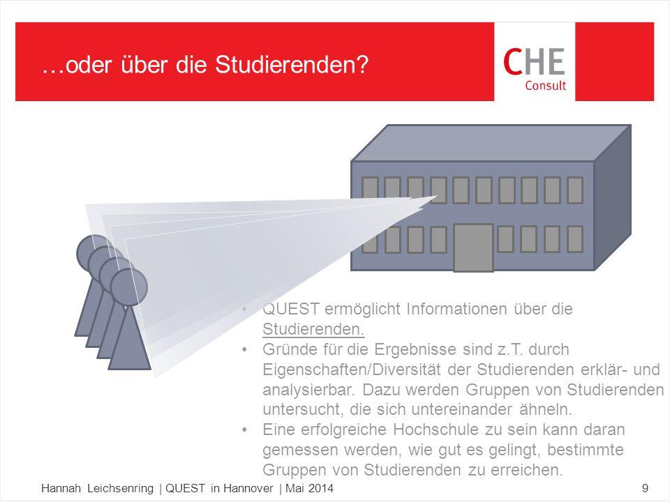 Hannah Leichsenring | QUEST in Hannover | Mai 20149 …oder über die Studierenden? QUEST ermöglicht Informationen über die Studierenden. Gründe für die