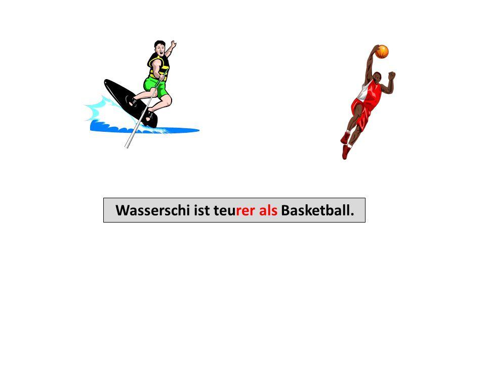 Wasserschi ist teurer als Basketball.