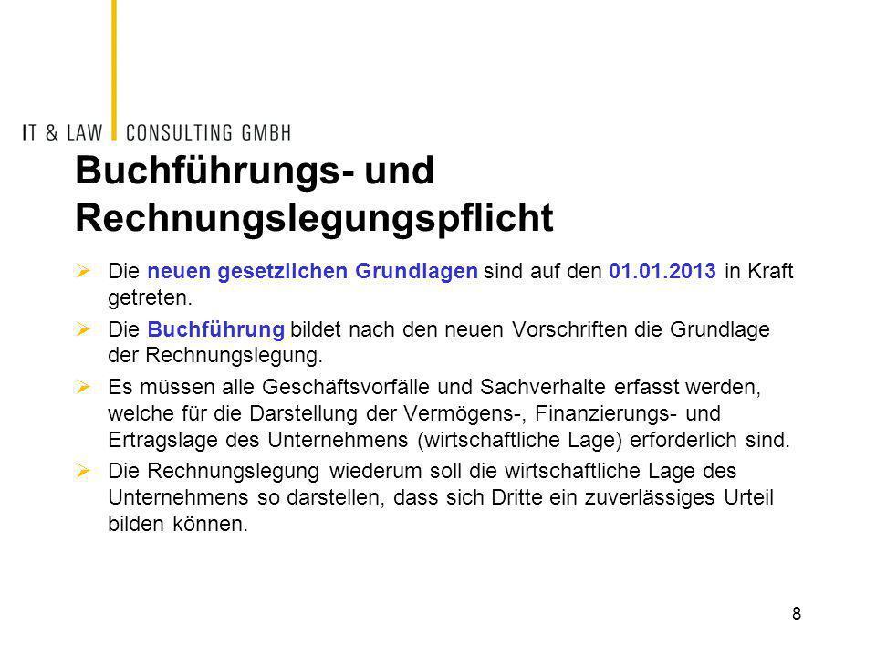 Buchführungs- und Rechnungslegungspflicht  Die neuen gesetzlichen Grundlagen sind auf den 01.01.2013 in Kraft getreten.  Die Buchführung bildet nach