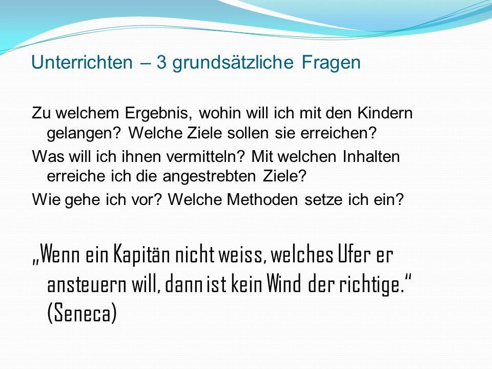 Lektionspräparation GruppeOrtVereinDatum/Zeit Lektions- Nr.
