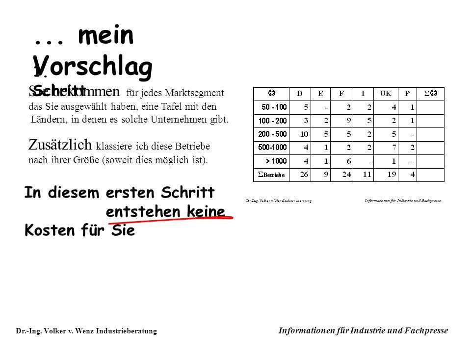 Dr.-Ing.Volker v. Wenz Industrieberatung Informationen für Industrie und Fachpresse...
