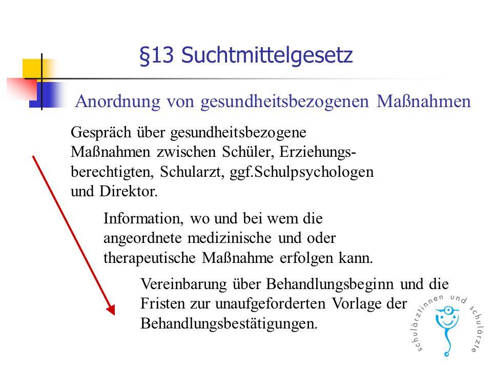 §13 Suchtmittelgesetz  ärztliche Überwachung  ärztliche Behandlung  klin.