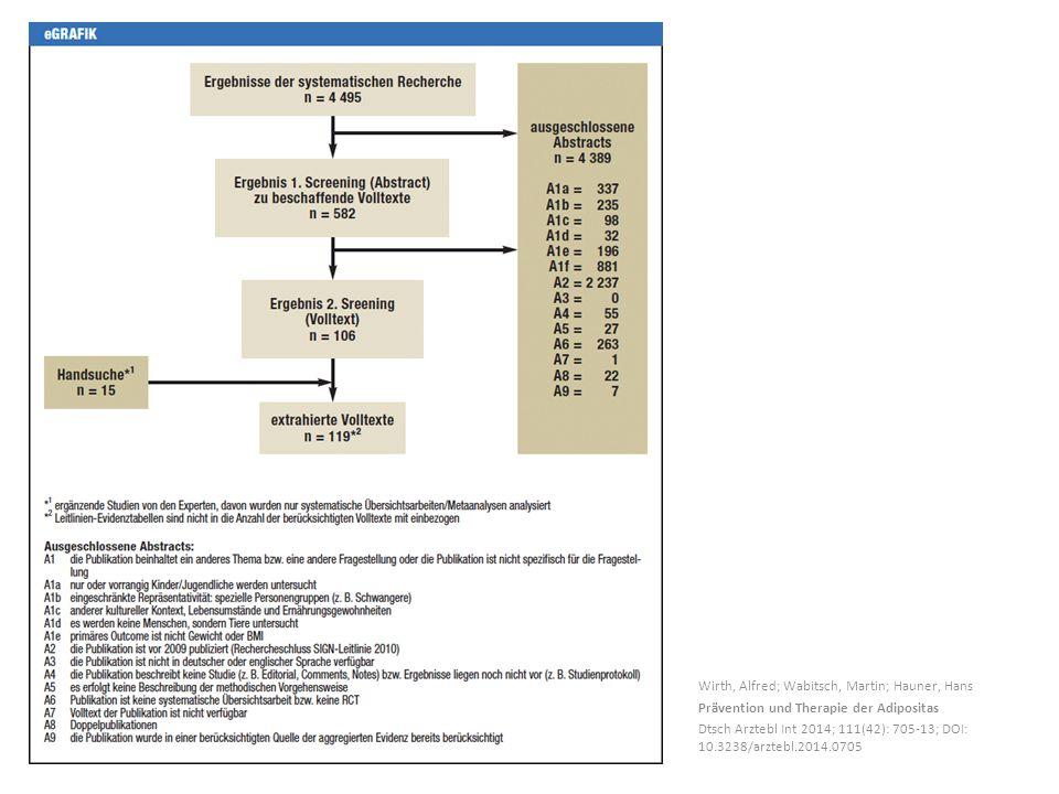 Wirth, Alfred; Wabitsch, Martin; Hauner, Hans Prävention und Therapie der Adipositas Dtsch Arztebl Int 2014; 111(42): 705-13; DOI: 10.3238/arztebl.2014.0705