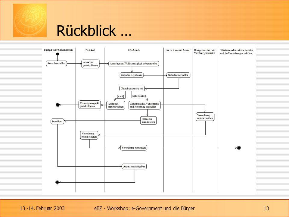 13.-14. Februar 2003eBZ - Workshop: e-Government und die Bürger13 Rückblick …