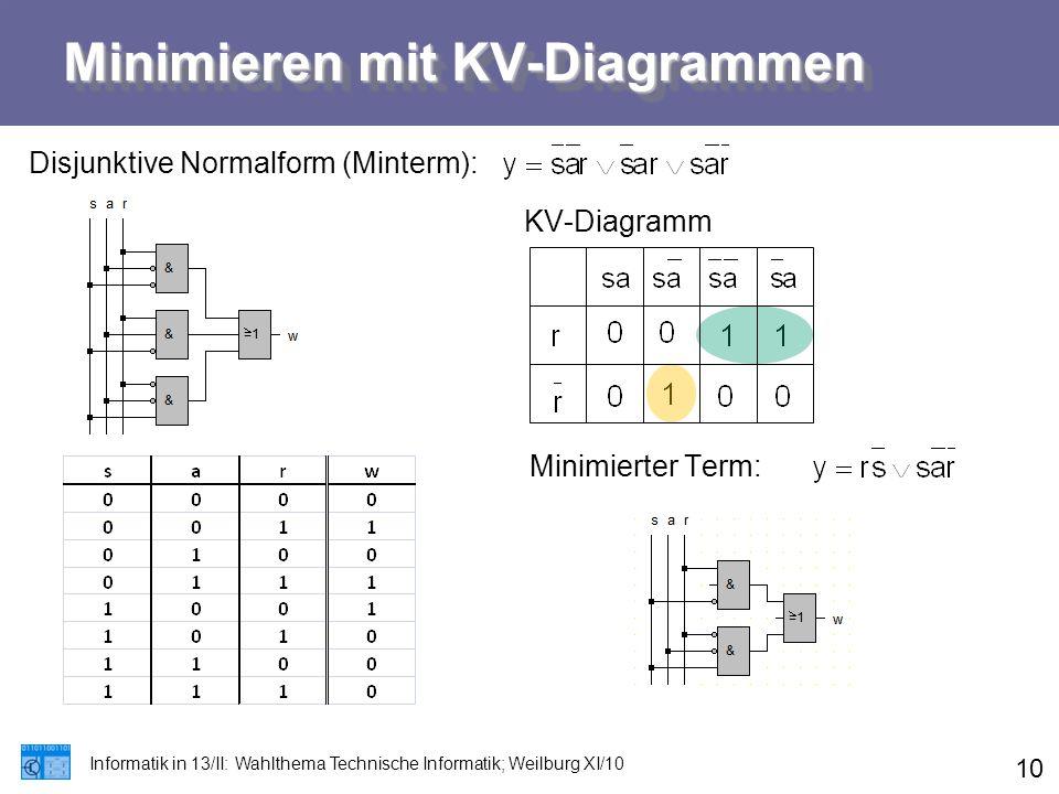 Minimieren mit KV-Diagrammen Informatik in 13/II: Wahlthema Technische Informatik; Weilburg XI/10 10 Disjunktive Normalform (Minterm): Minimierter Ter