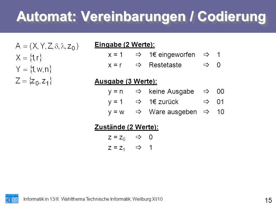 Automat: Vereinbarungen / Codierung Informatik in 13/II: Wahlthema Technische Informatik; Weilburg XI/10 15 Eingabe (2 Werte): x = 1  1€ eingeworfen