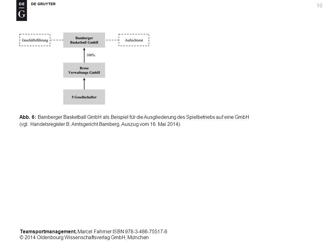 Teamsportmanagement, Marcel Fahrner ISBN 978-3-486-75517-6 © 2014 Oldenbourg Wissenschaftsverlag GmbH, Mu ̈ nchen 10 Abb. 6: Bamberger Basketball GmbH