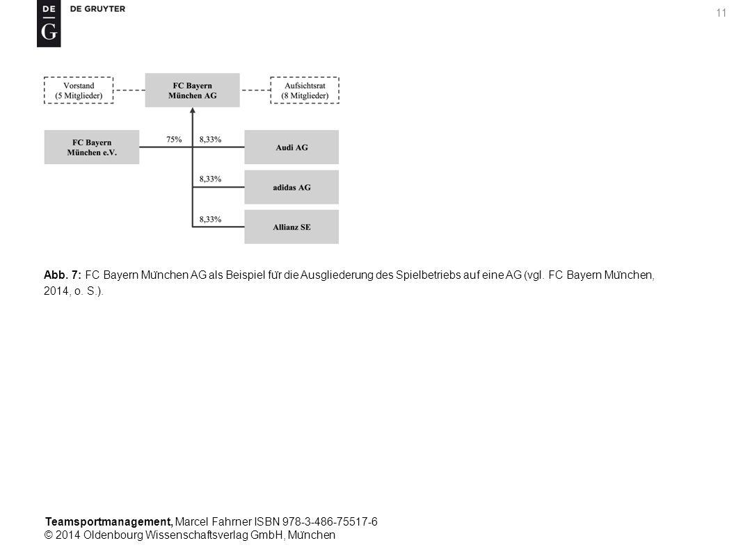 Teamsportmanagement, Marcel Fahrner ISBN 978-3-486-75517-6 © 2014 Oldenbourg Wissenschaftsverlag GmbH, Mu ̈ nchen 11 Abb. 7: FC Bayern Mu ̈ nchen AG a