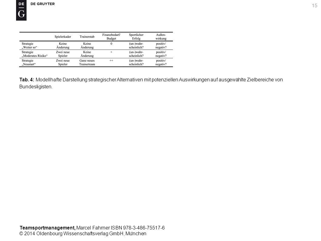 Teamsportmanagement, Marcel Fahrner ISBN 978-3-486-75517-6 © 2014 Oldenbourg Wissenschaftsverlag GmbH, Mu ̈ nchen 15 Tab. 4: Modellhafte Darstellung s