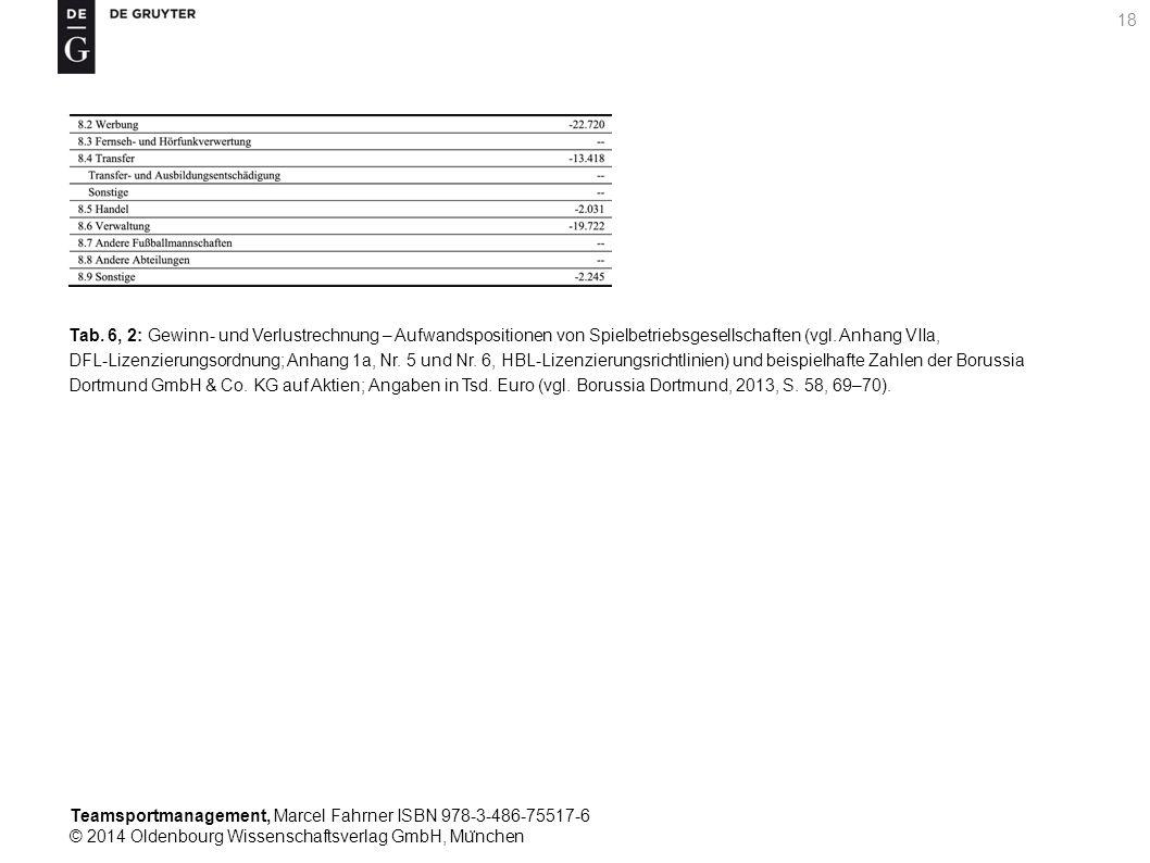 Teamsportmanagement, Marcel Fahrner ISBN 978-3-486-75517-6 © 2014 Oldenbourg Wissenschaftsverlag GmbH, Mu ̈ nchen 18 Tab. 6, 2: Gewinn- und Verlustrec