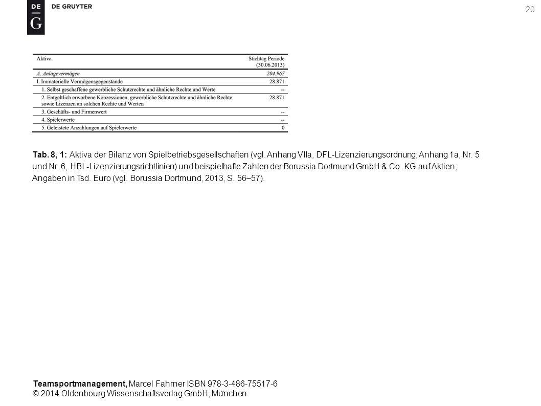 Teamsportmanagement, Marcel Fahrner ISBN 978-3-486-75517-6 © 2014 Oldenbourg Wissenschaftsverlag GmbH, Mu ̈ nchen 20 Tab. 8, 1: Aktiva der Bilanz von