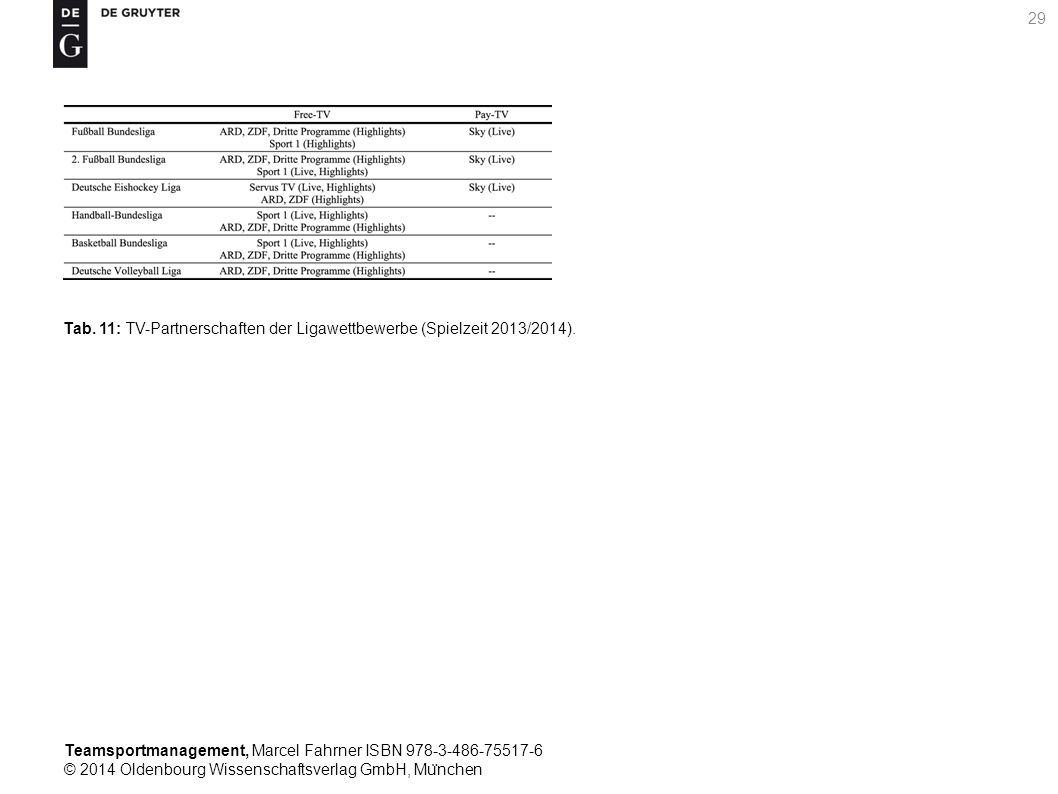 Teamsportmanagement, Marcel Fahrner ISBN 978-3-486-75517-6 © 2014 Oldenbourg Wissenschaftsverlag GmbH, Mu ̈ nchen 29 Tab. 11: TV-Partnerschaften der L
