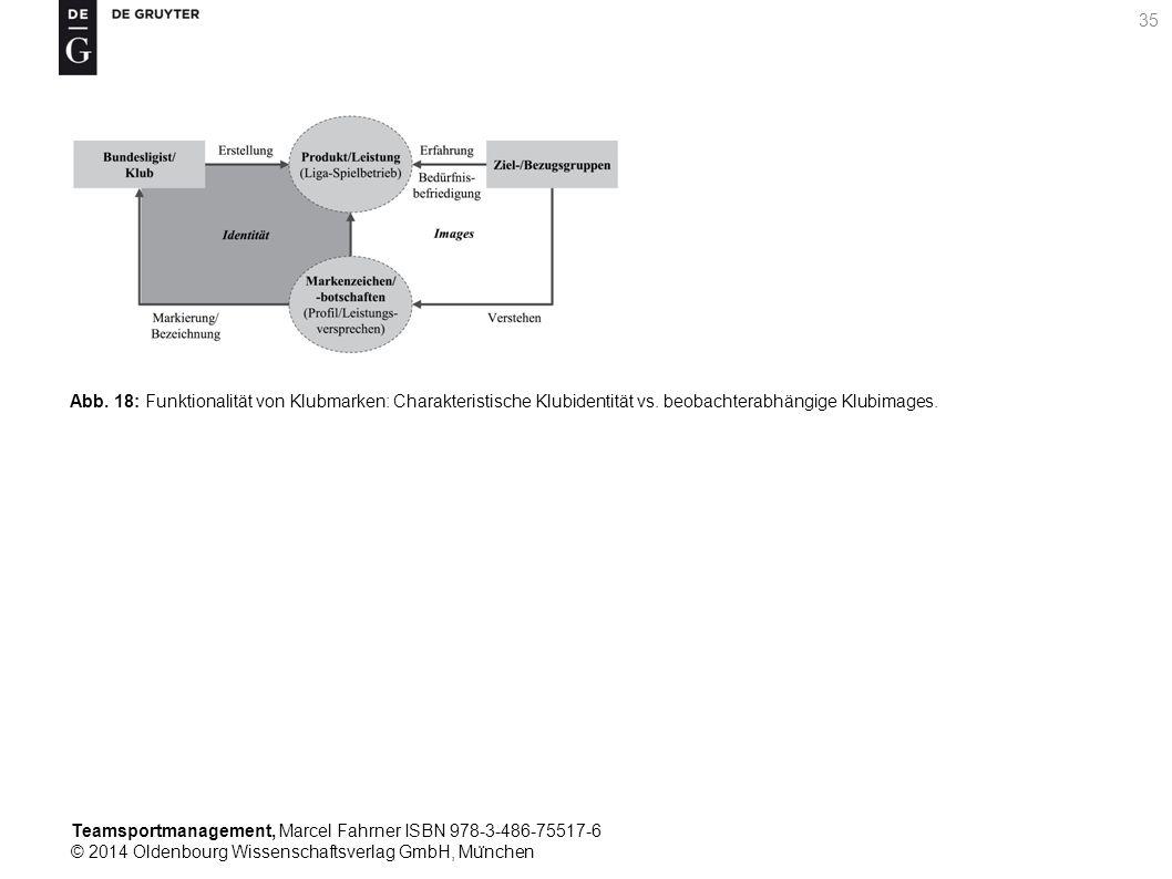 Teamsportmanagement, Marcel Fahrner ISBN 978-3-486-75517-6 © 2014 Oldenbourg Wissenschaftsverlag GmbH, Mu ̈ nchen 35 Abb. 18: Funktionalität von Klubm