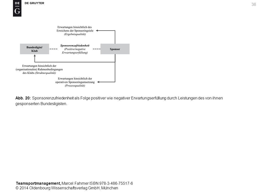 Teamsportmanagement, Marcel Fahrner ISBN 978-3-486-75517-6 © 2014 Oldenbourg Wissenschaftsverlag GmbH, Mu ̈ nchen 38 Abb. 20: Sponsorenzufriedenheit a
