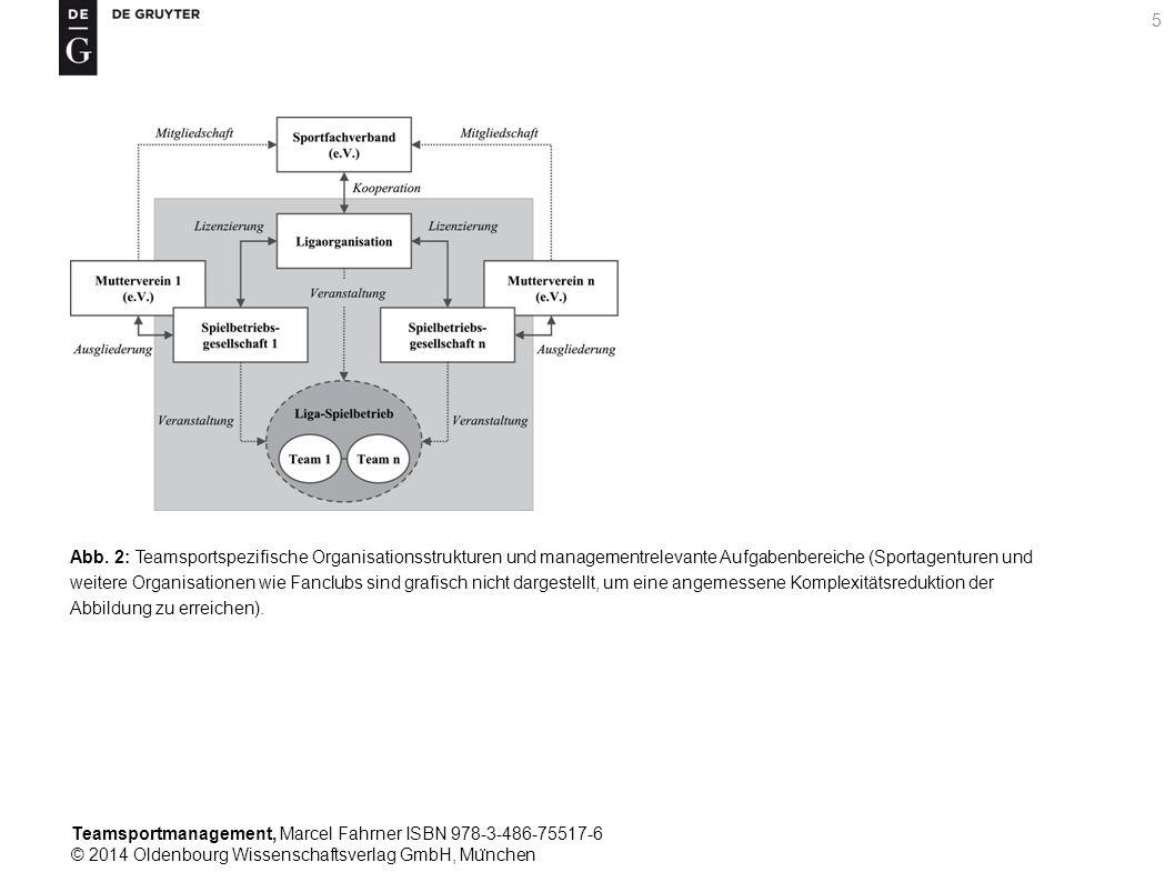 Teamsportmanagement, Marcel Fahrner ISBN 978-3-486-75517-6 © 2014 Oldenbourg Wissenschaftsverlag GmbH, Mu ̈ nchen 16 Tab.