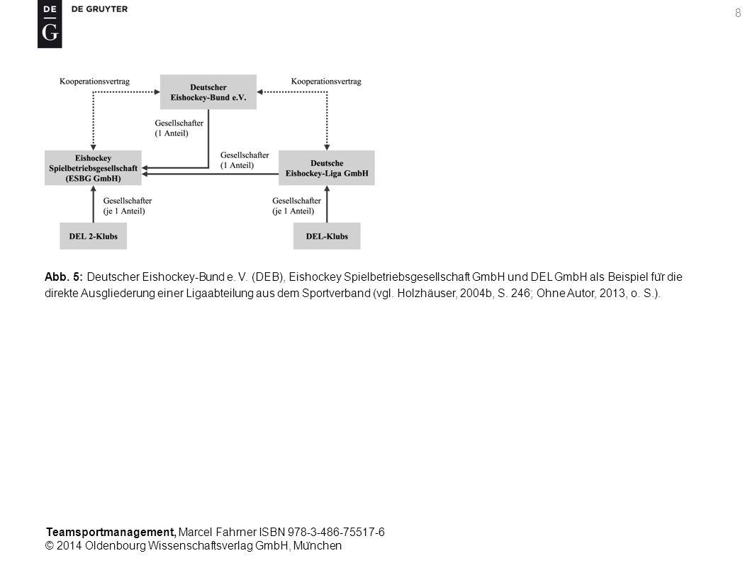 Teamsportmanagement, Marcel Fahrner ISBN 978-3-486-75517-6 © 2014 Oldenbourg Wissenschaftsverlag GmbH, Mu ̈ nchen 19 Tab.