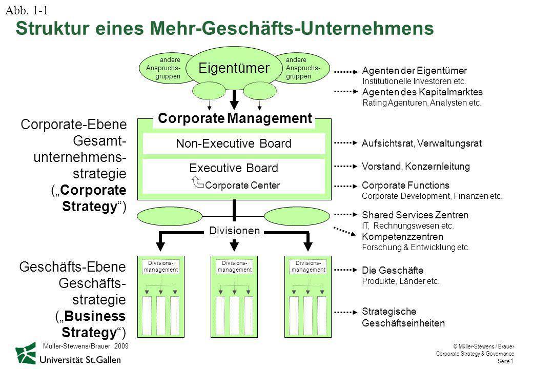 © Müller-Stewens / Brauer Corporate Strategy & Governance Seite 2 Top5 Europa Top5 Deutsch- land (ohne Top 5 Europa) Top5 Schweiz Unternehmen (Land)/ dominante Branche Anzahl Geschäfte Geschäfte (Umsatz 2007 in Mrd.