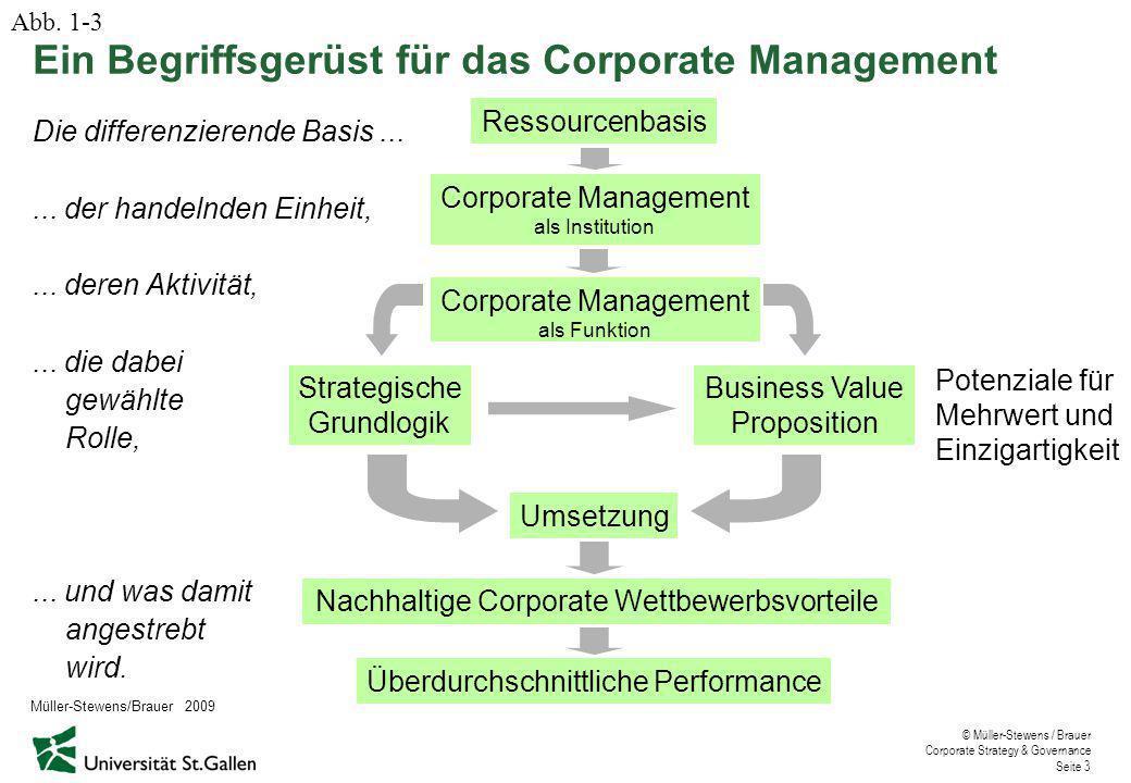 © Müller-Stewens / Brauer Corporate Strategy & Governance Seite 3 Ein Begriffsgerüst für das Corporate Management Die differenzierende Basis...... der