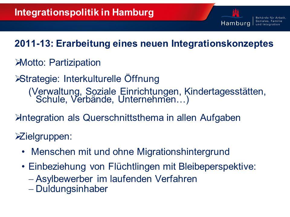 Integrationspolitik in Hamburg 2011-13: Erarbeitung eines neuen Integrationskonzeptes  Motto: Partizipation  Strategie: Interkulturelle Öffnung (Ver