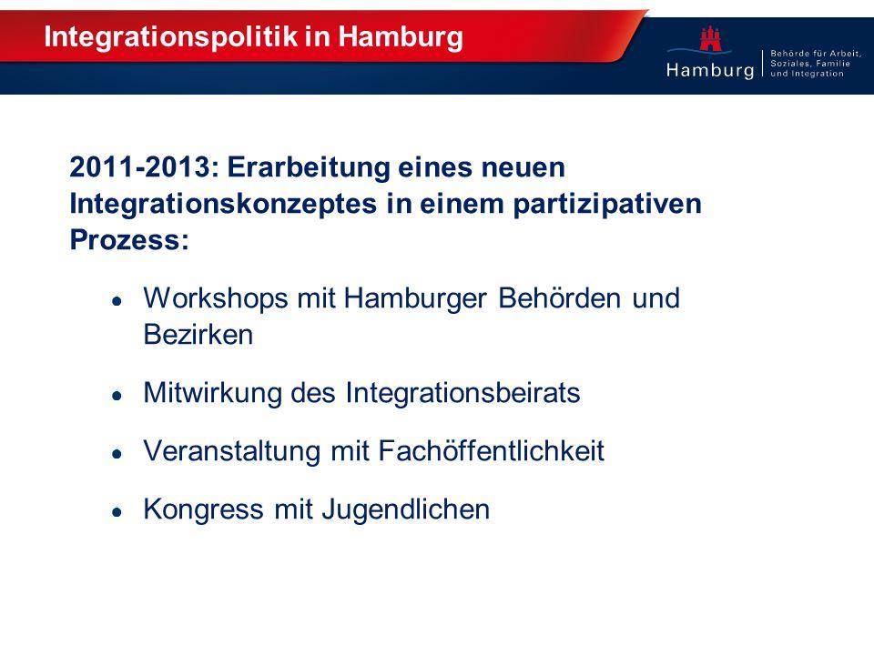 Integrationspolitik in Hamburg 2011-2013: Erarbeitung eines neuen Integrationskonzeptes in einem partizipativen Prozess: ● Workshops mit Hamburger Beh
