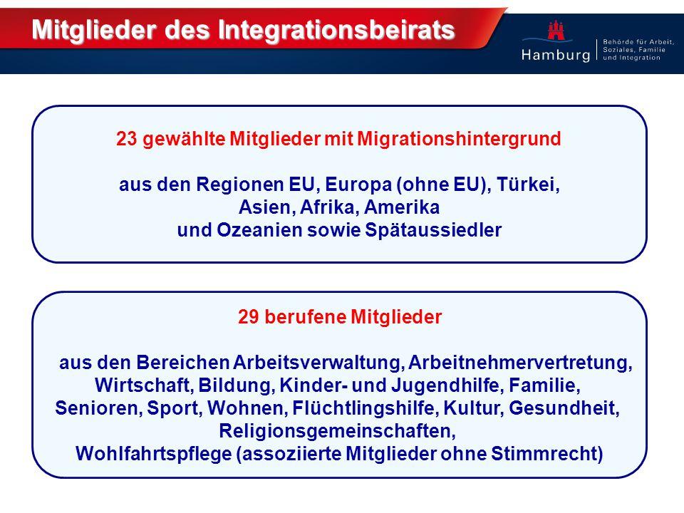 23 gewählte Mitglieder mit Migrationshintergrund aus den Regionen EU, Europa (ohne EU), Türkei, Asien, Afrika, Amerika und Ozeanien sowie Spätaussiedl