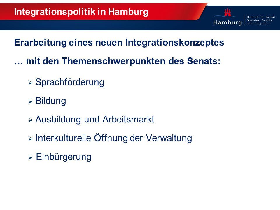 Integrationspolitik in Hamburg Erarbeitung eines neuen Integrationskonzeptes … mit den Themenschwerpunkten des Senats:  Sprachförderung  Bildung  A