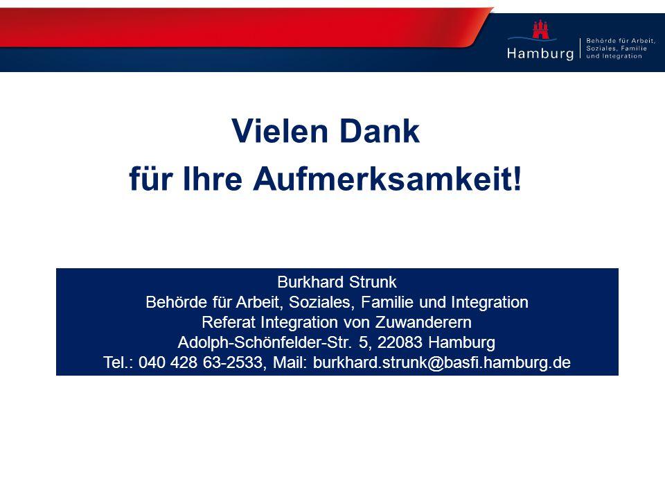 Vielen Dank für Ihre Aufmerksamkeit! Burkhard Strunk Behörde für Arbeit, Soziales, Familie und Integration Referat Integration von Zuwanderern Adolph-