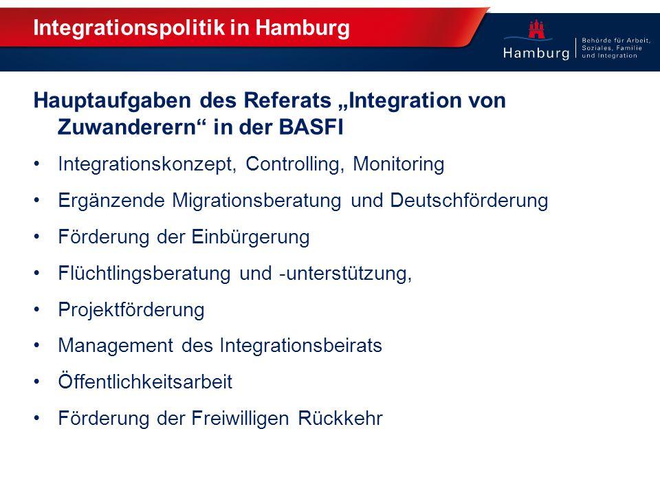 """Integrationspolitik in Hamburg Hauptaufgaben des Referats """"Integration von Zuwanderern"""" in der BASFI Integrationskonzept, Controlling, Monitoring Ergä"""