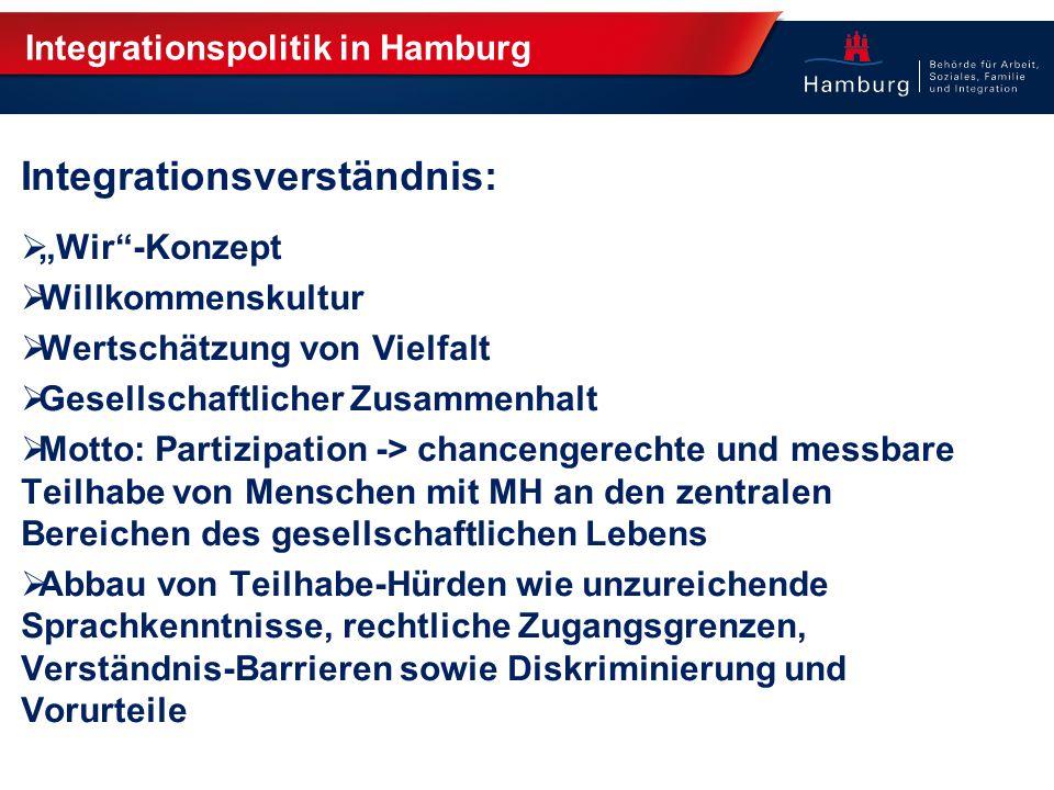 """Integrationspolitik in Hamburg Integrationsverständnis:  """"Wir""""-Konzept  Willkommenskultur  Wertschätzung von Vielfalt  Gesellschaftlicher Zusammen"""