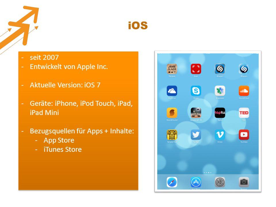 iOS -seit 2007 -Entwickelt von Apple Inc. -Aktuelle Version: iOS 7 -Geräte: iPhone, iPod Touch, iPad, iPad Mini -Bezugsquellen für Apps + Inhalte: -Ap