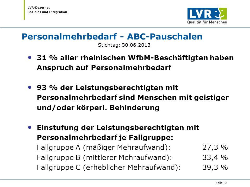 LVR-Dezernat Soziales und Integration Personalmehrbedarf - ABC-Pauschalen 31 % aller rheinischen WfbM-Beschäftigten haben Anspruch auf Personalmehrbed
