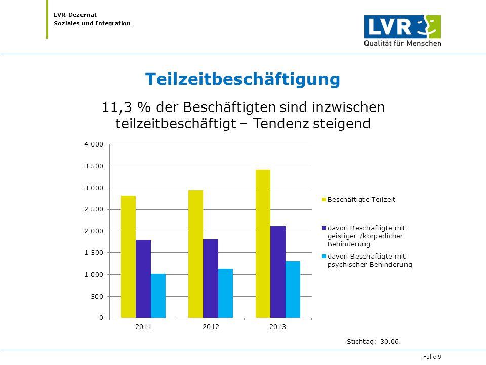 LVR-Dezernat Soziales und Integration Teilzeitbeschäftigung 11,3 % der Beschäftigten sind inzwischen teilzeitbeschäftigt – Tendenz steigend Stichtag: