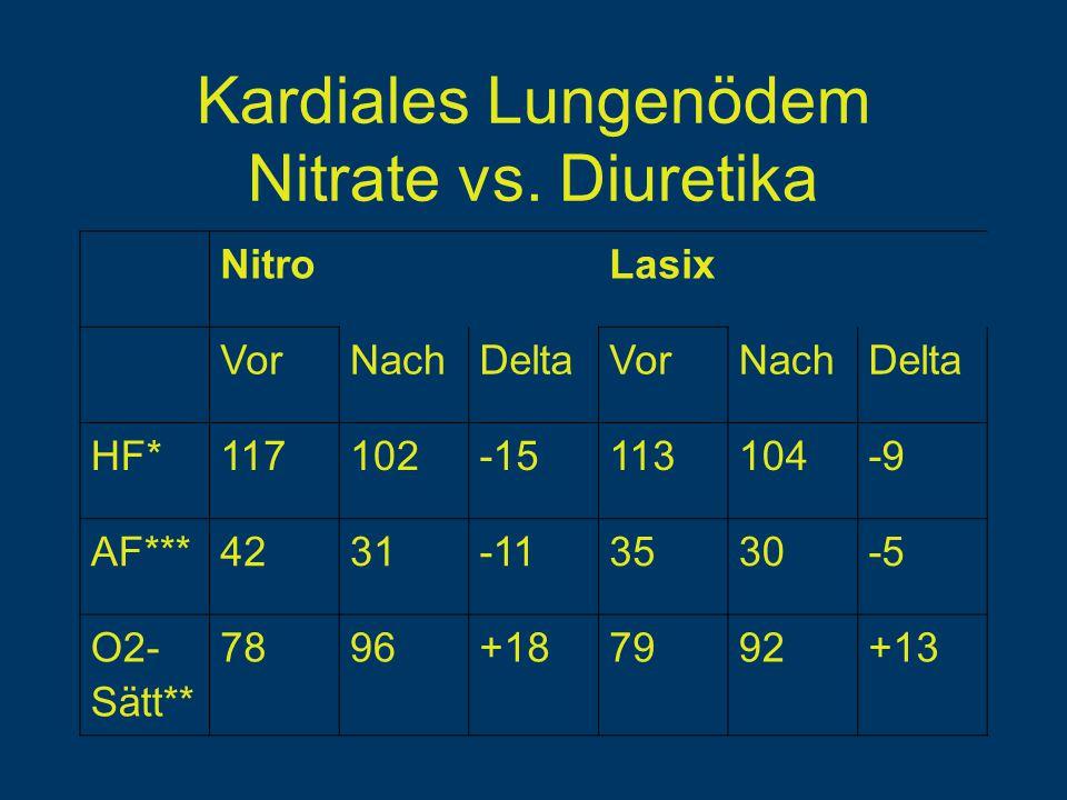 NitroLasix VorNachDeltaVorNachDelta HF*117102-15113104-9 AF***4231-113530-5 O2- Sätt** 7896+187992+13