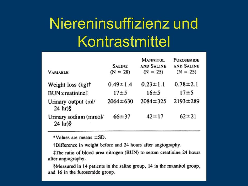 Niereninsuffizienz und Kontrastmittel