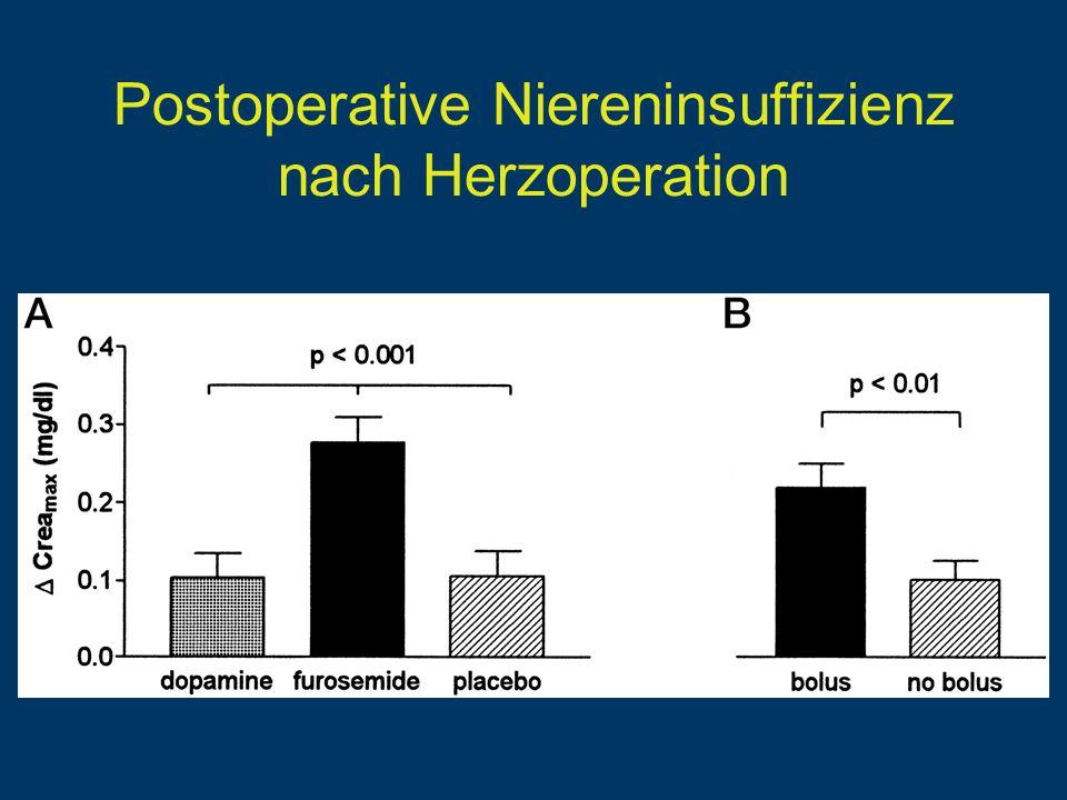 Postoperative Niereninsuffizienz nach Herzoperation