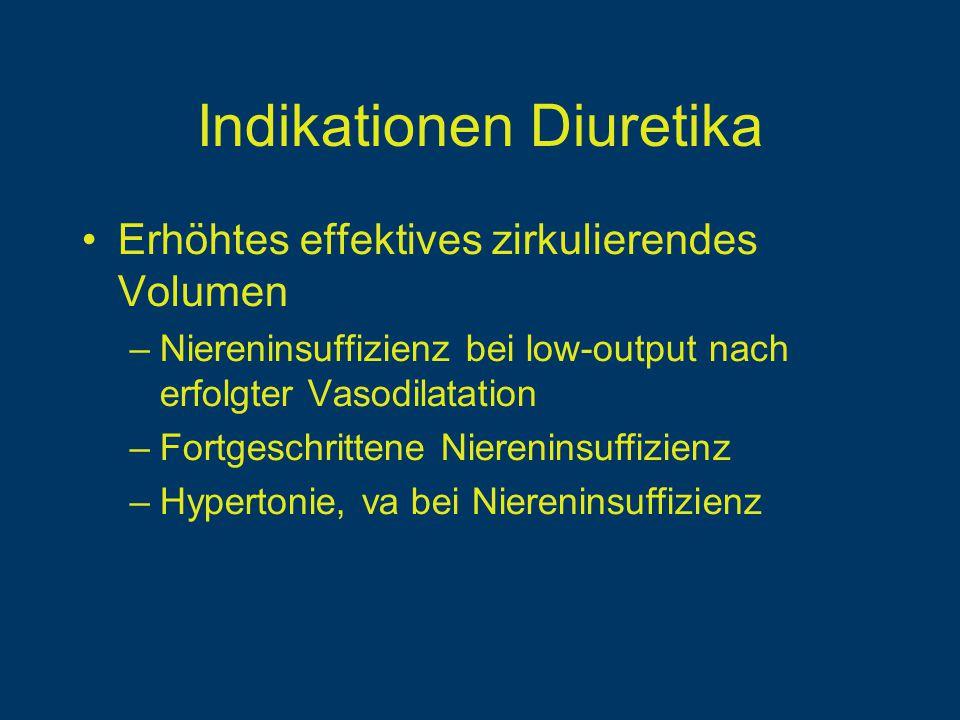 Indikationen Diuretika Erhöhtes effektives zirkulierendes Volumen –Niereninsuffizienz bei low-output nach erfolgter Vasodilatation –Fortgeschrittene Niereninsuffizienz –Hypertonie, va bei Niereninsuffizienz