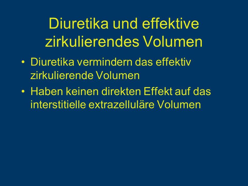 Diuretika und effektive zirkulierendes Volumen Diuretika vermindern das effektiv zirkulierende Volumen Haben keinen direkten Effekt auf das interstitielle extrazelluläre Volumen
