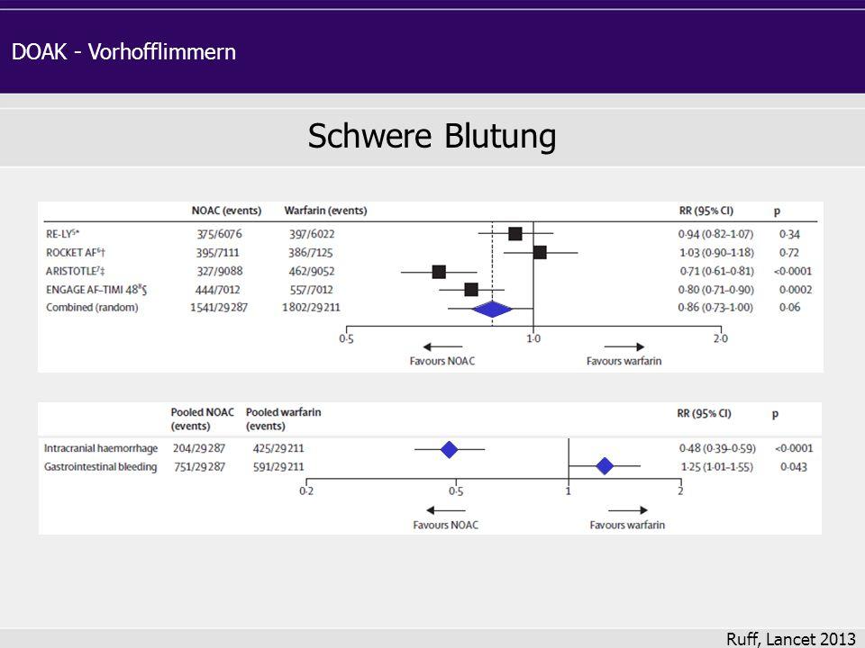 Ruff, Lancet 2013 Schwere Blutung DOAK - Vorhofflimmern