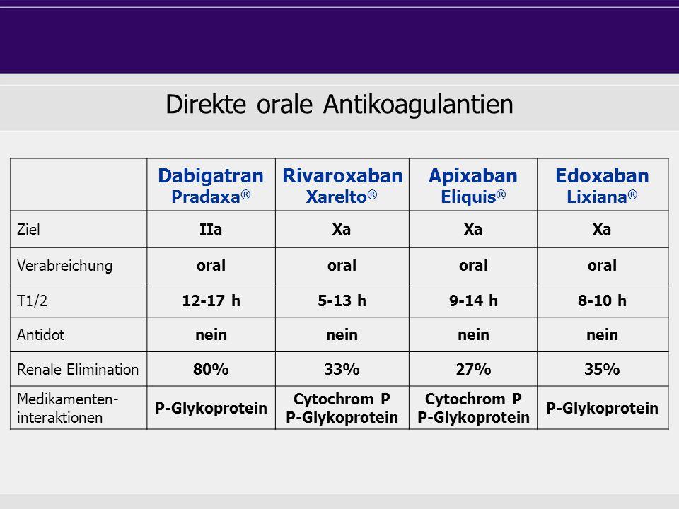 Direkte orale Antikoagulantien Dabigatran Pradaxa ® Rivaroxaban Xarelto ® Apixaban Eliquis ® Edoxaban Lixiana ® ZielIIaXa Verabreichungoral T1/212-17