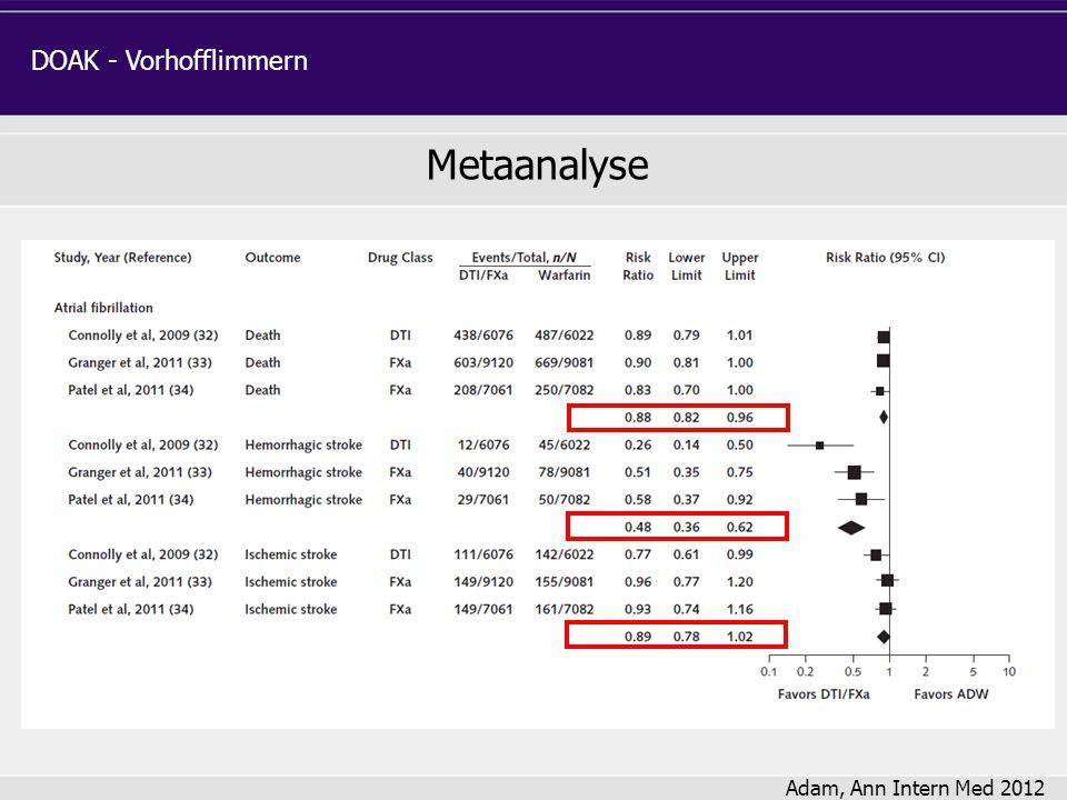 Metaanalyse Adam, Ann Intern Med 2012 DOAK - Vorhofflimmern