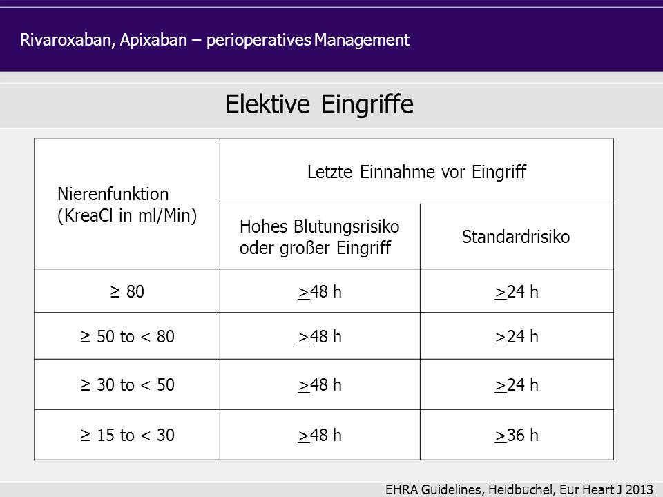 Nierenfunktion (KreaCl in ml/Min) Letzte Einnahme vor Eingriff Hohes Blutungsrisiko oder großer Eingriff Standardrisiko ≥ 80>48 h>24 h ≥ 50 to < 80>48