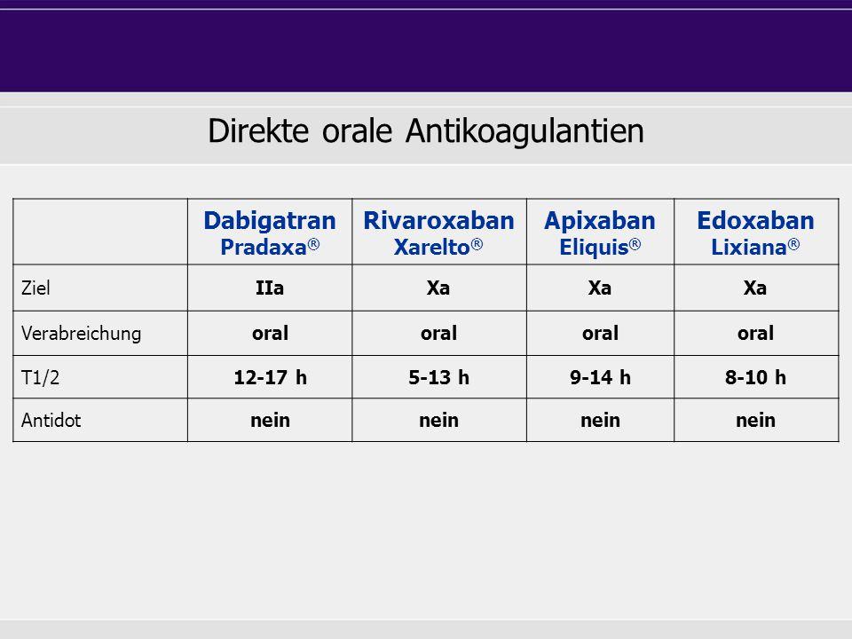 Dabigatran Pradaxa ® Rivaroxaban Xarelto ® Apixaban Eliquis ® Edoxaban Lixiana ® ZielIIaXa Verabreichungoral T1/212-17 h5-13 h9-14 h8-10 h Antidotnein