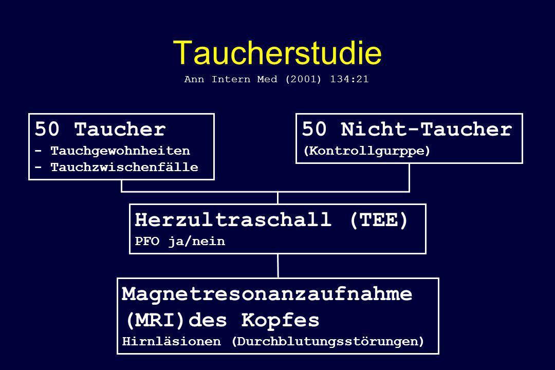 Taucherstudie 50 Taucher - Tauchgewohnheiten - Tauchzwischenfälle 50 Nicht-Taucher (Kontrollgurppe) Herzultraschall (TEE) PFO ja/nein Magnetresonanzau