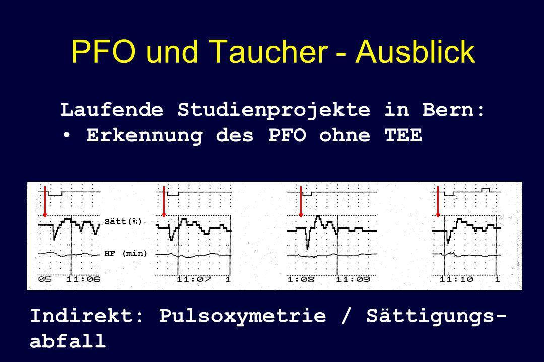 Laufende Studienprojekte in Bern: Erkennung des PFO ohne TEE Sätt(%) HF (min) Indirekt: Pulsoxymetrie / Sättigungs- abfall