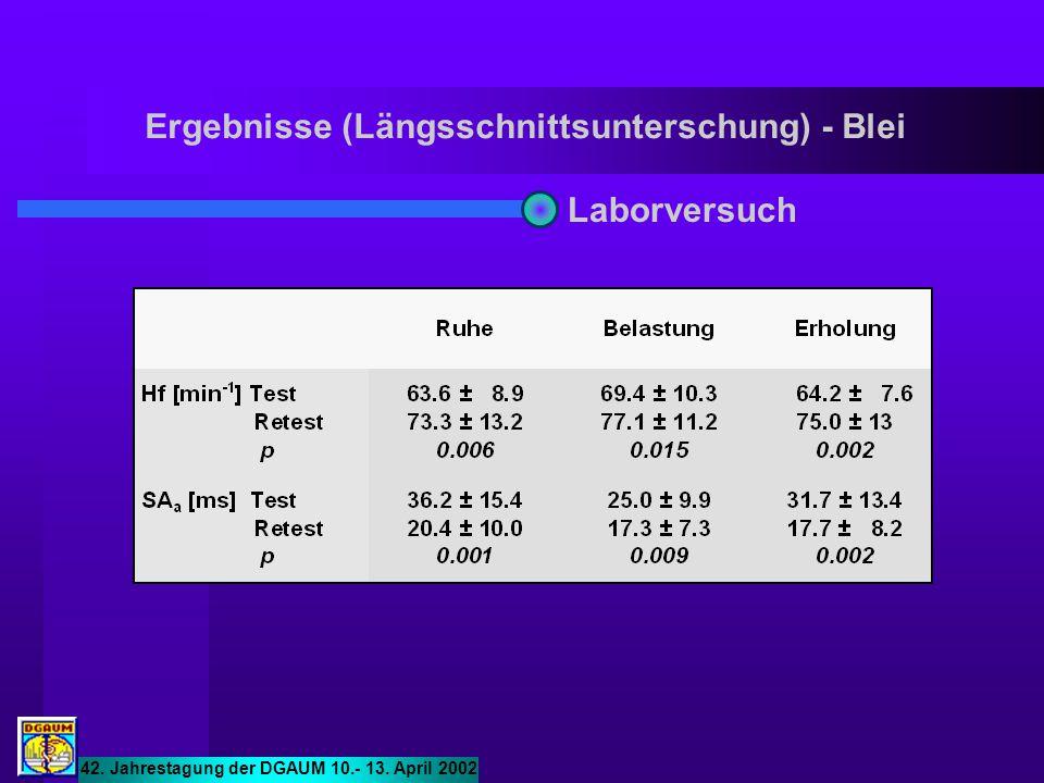 Ergebnisse (Längsschnittsunterschung) - Blei 42. Jahrestagung der DGAUM 10.- 13. April 2002 Laborversuch