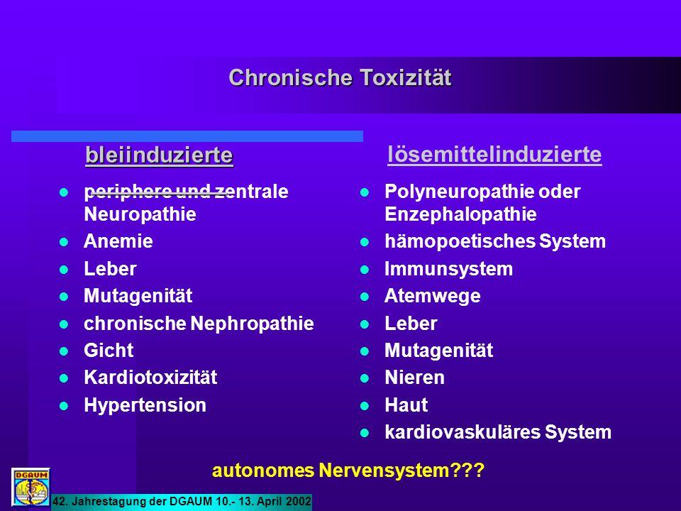 Chronische Toxizität periphere und zentrale Neuropathie Anemie Leber Mutagenität chronische Nephropathie Gicht Kardiotoxizität Hypertension 42. Jahres